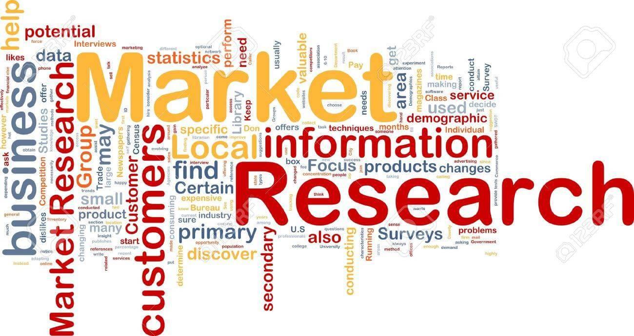Nghiên cứu thị trường trong ngành kinh doanh thời trang
