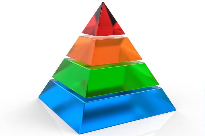 Mô hình kinh doanh kim tự tháp