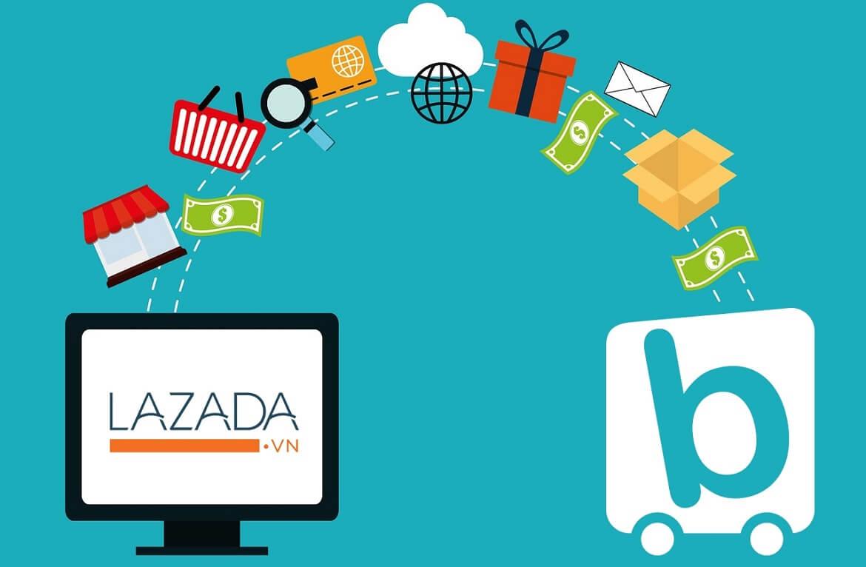 Kênh bán hàng online hiệu quả lazada