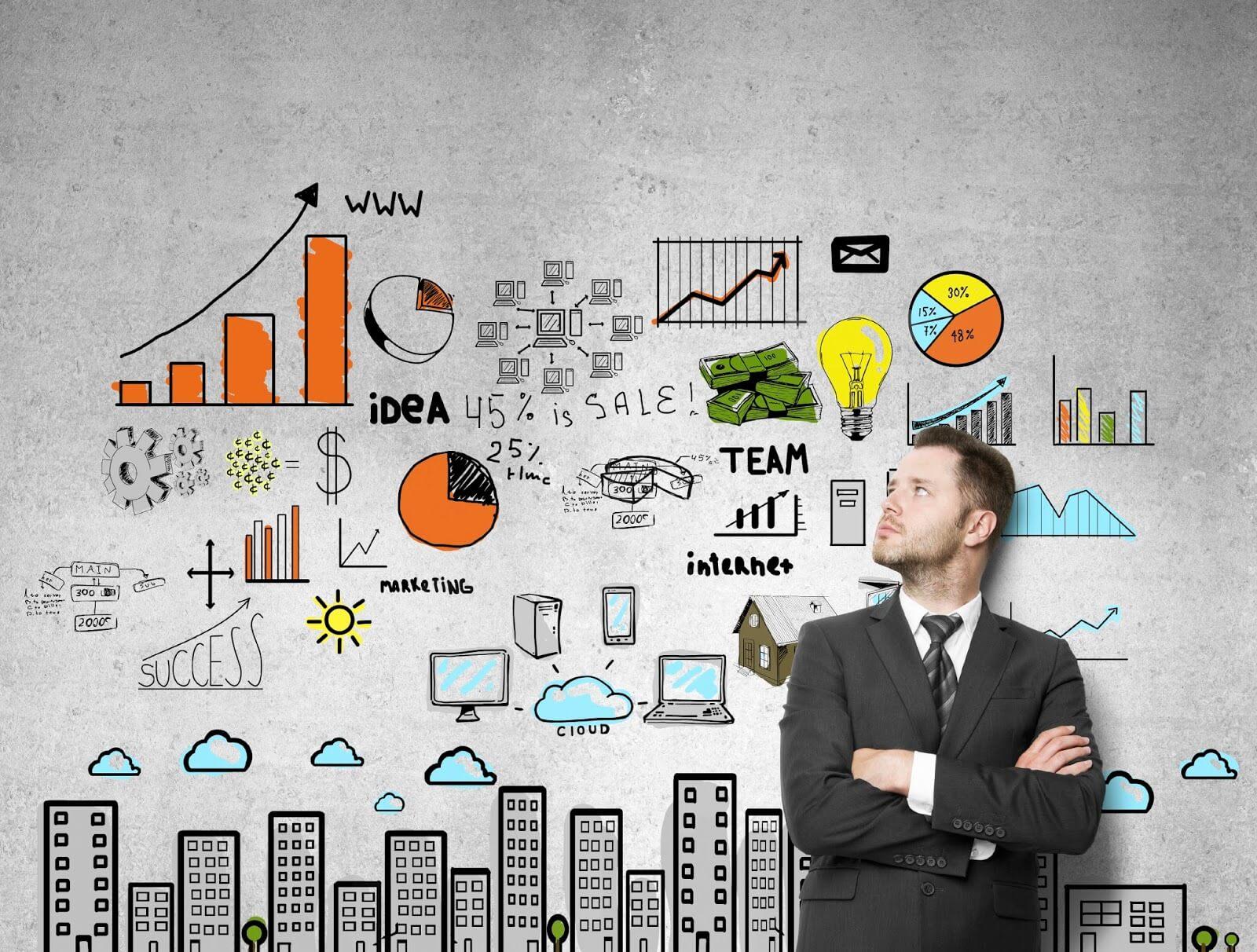 Lựa chọn hình thức kinh doanh phù hợp